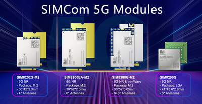 SIMCom 5G modules