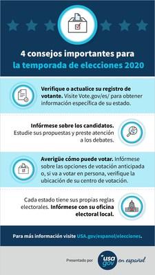USAGov en Español, el sitio web oficial del Gobierno de Estados Unidos, le comparte la información necesaria para participar en el proceso de votación de las elecciones presidenciales 2020