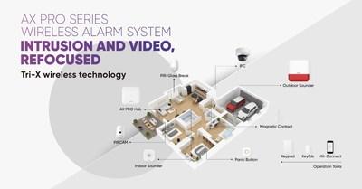 Hikvision AX PRO alarmas inalámbricas (PRNewsfoto/Hikvision Digital Technology Co)