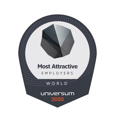 Worlds Most Attractive Employers 2020