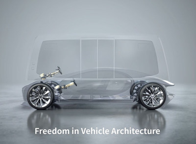 Mando Freedom in Vehicle Architecture by SbW